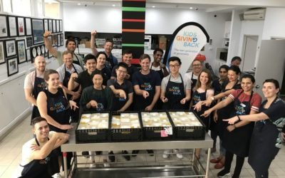 Observations from some BIG kids giving back – we're joined by a team from Stockland